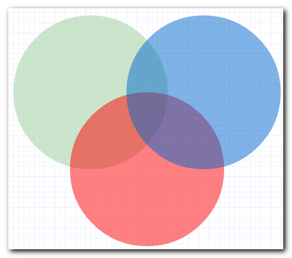 The blank venn diagram
